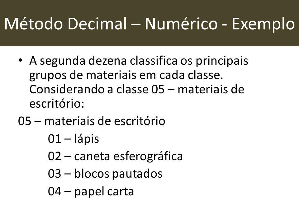 Método Decimal – Numérico - Exemplo • A segunda dezena classifica os principais grupos de materiais em cada classe. Considerando a classe 05 – materia