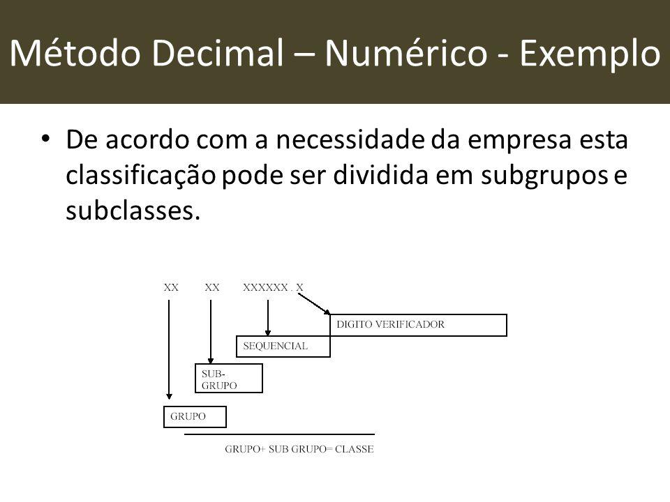 Método Decimal – Numérico - Exemplo • De acordo com a necessidade da empresa esta classificação pode ser dividida em subgrupos e subclasses.