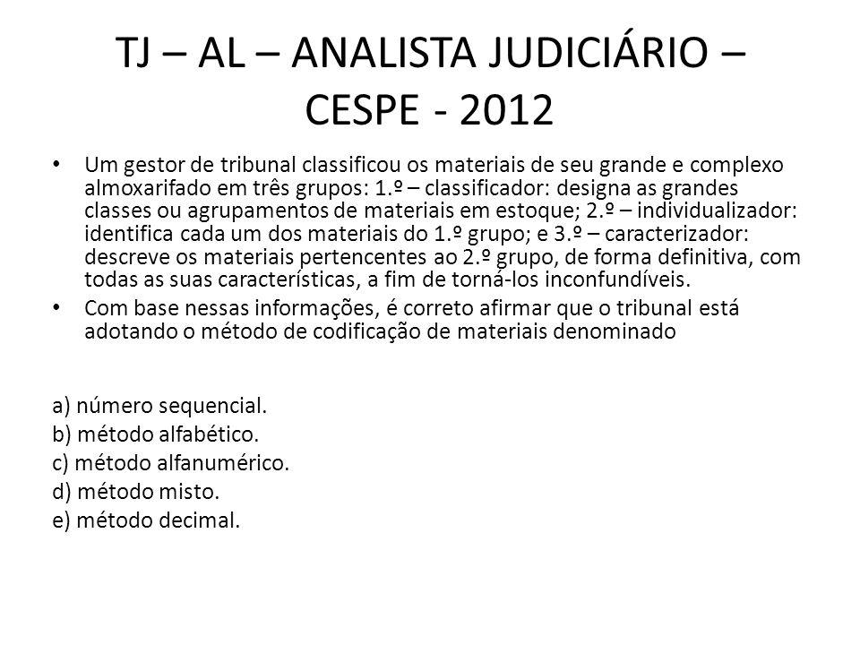 TJ – AL – ANALISTA JUDICIÁRIO – CESPE - 2012 • Um gestor de tribunal classificou os materiais de seu grande e complexo almoxarifado em três grupos: 1.