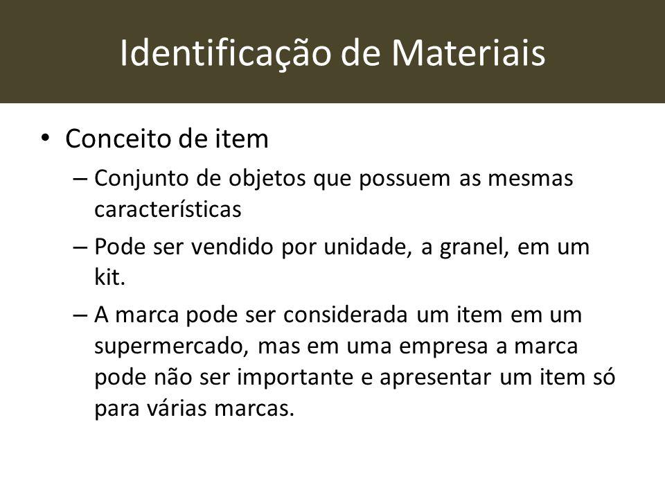Identificação de Materiais • Conceito de item – Conjunto de objetos que possuem as mesmas características – Pode ser vendido por unidade, a granel, em