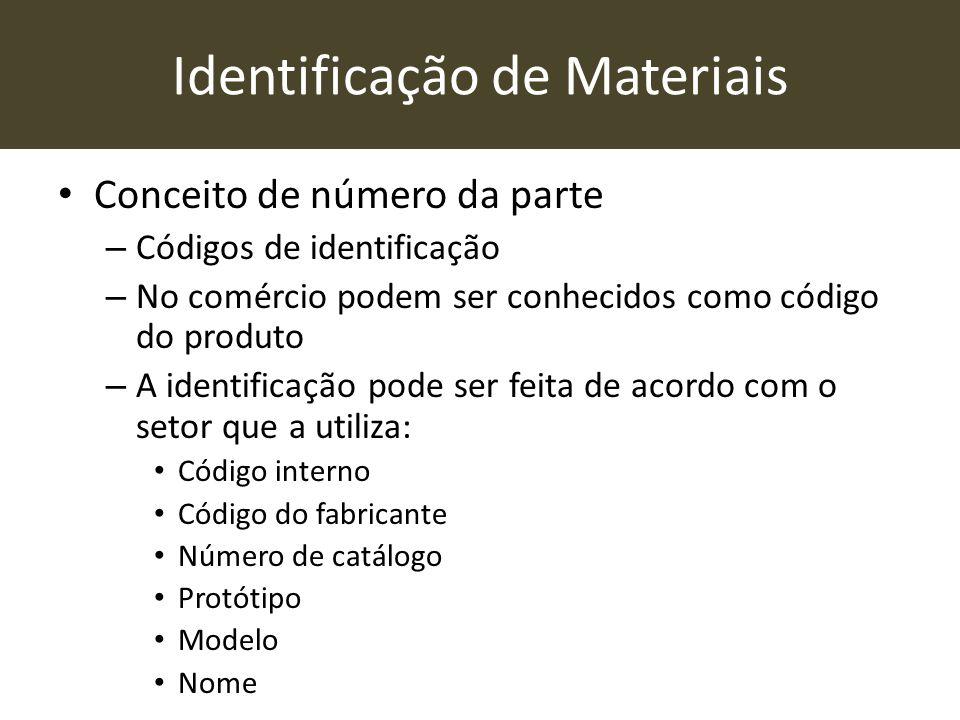 Identificação de Materiais • Conceito de número da parte – Códigos de identificação – No comércio podem ser conhecidos como código do produto – A iden