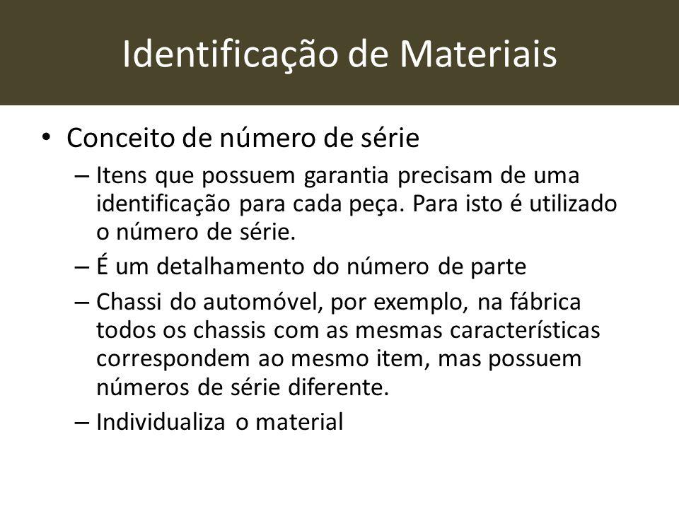 Identificação de Materiais • Conceito de número de série – Itens que possuem garantia precisam de uma identificação para cada peça. Para isto é utiliz