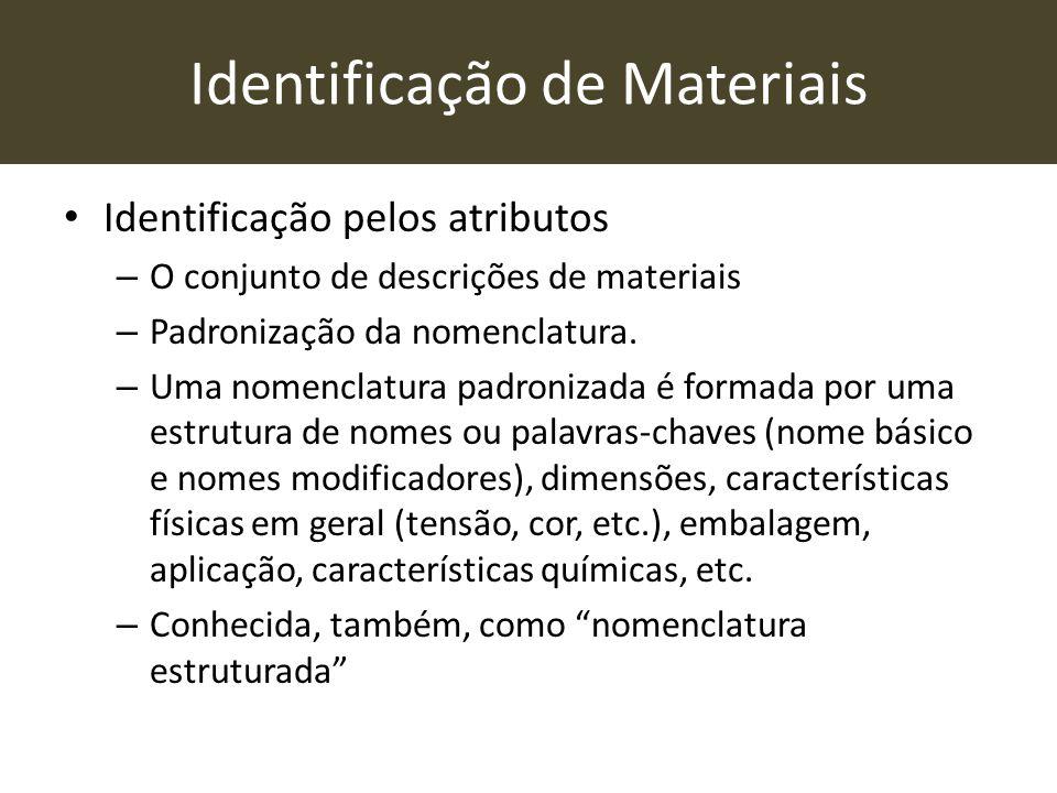 Identificação de Materiais • Identificação pelos atributos – O conjunto de descrições de materiais – Padronização da nomenclatura. – Uma nomenclatura