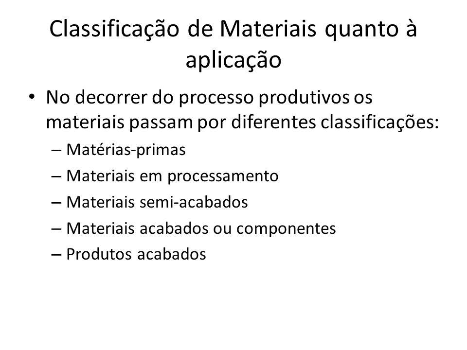 Classificação de Materiais quanto à aplicação • No decorrer do processo produtivos os materiais passam por diferentes classificações: – Matérias-prima