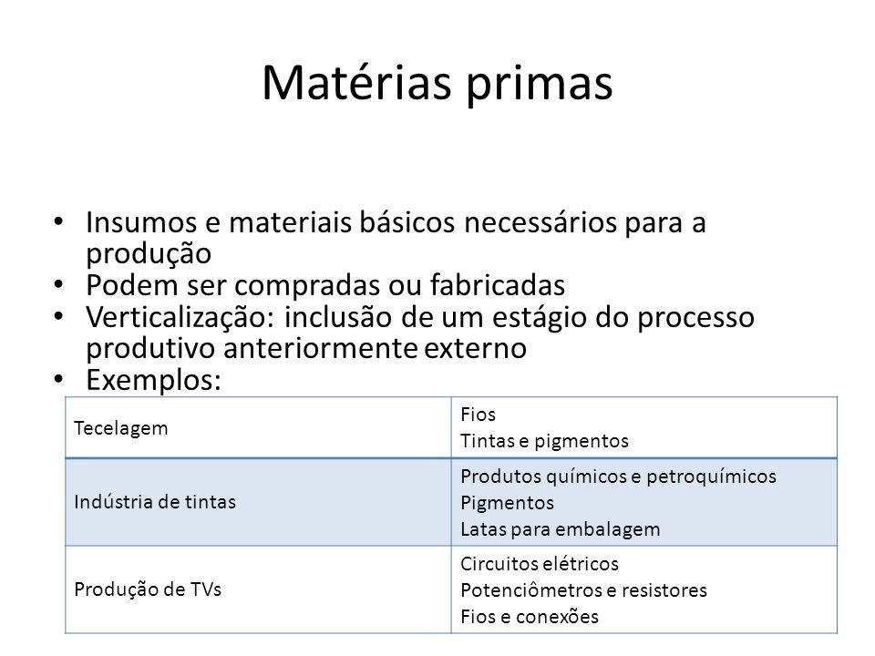 Matérias primas • Insumos e materiais básicos necessários para a produção • Podem ser compradas ou fabricadas • Verticalização: inclusão de um estágio