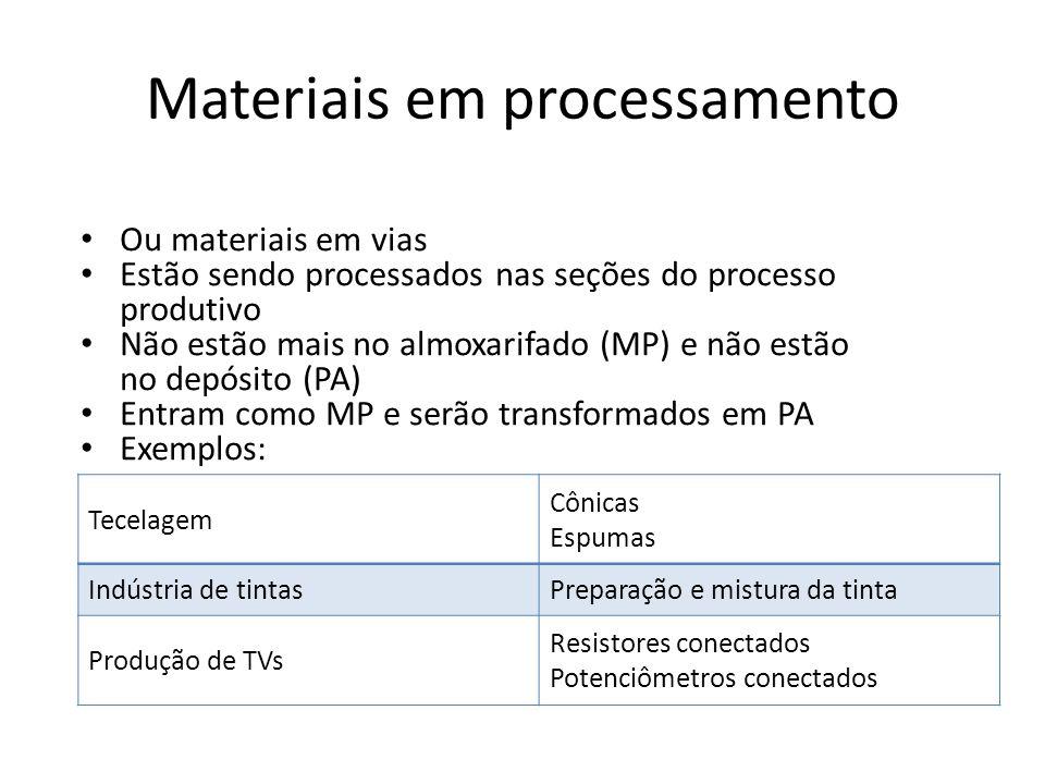 Materiais em processamento • Ou materiais em vias • Estão sendo processados nas seções do processo produtivo • Não estão mais no almoxarifado (MP) e n