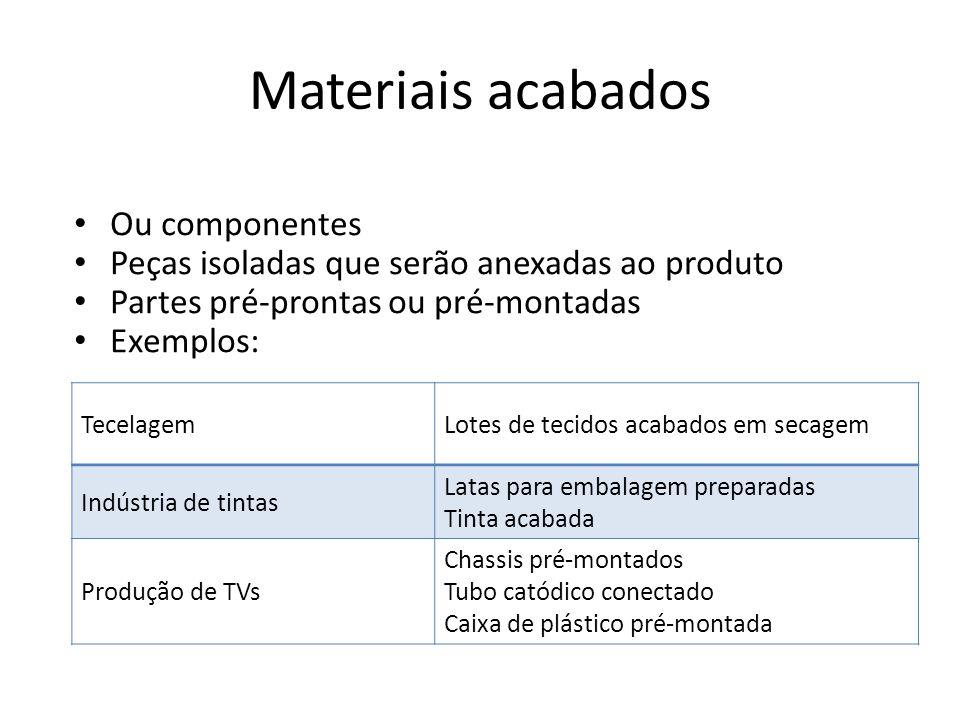 Materiais acabados • Ou componentes • Peças isoladas que serão anexadas ao produto • Partes pré-prontas ou pré-montadas • Exemplos: TecelagemLotes de
