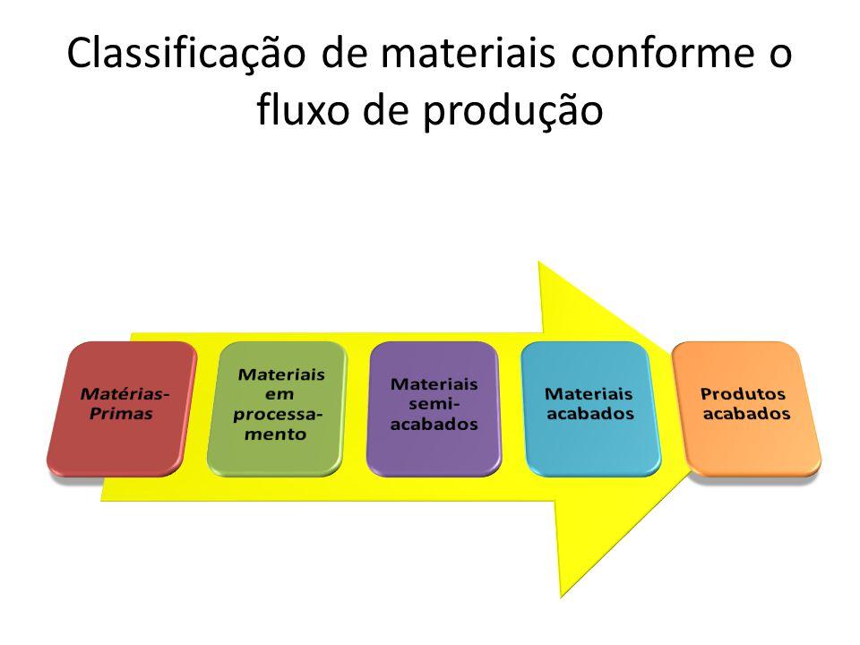 Classificação de materiais conforme o fluxo de produção