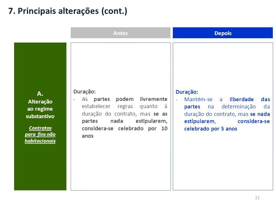 7. Principais alterações (cont.) A. Alteração ao regime substantivo Contratos para fins não habitacionais AntesDepois Duração: -As partes podem livrem