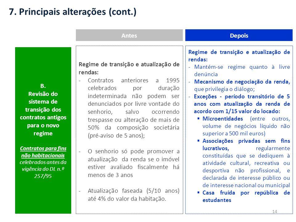 7. Principais alterações (cont.) AntesDepois Regime de transição e atualização de rendas: -Contratos anteriores a 1995 celebrados por duração indeterm