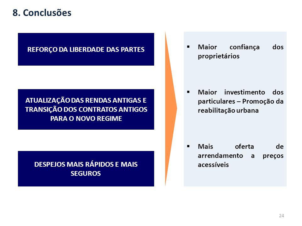 8. Conclusões 24 ATUALIZAÇÃO DAS RENDAS ANTIGAS E TRANSIÇÃO DOS CONTRATOS ANTIGOS PARA O NOVO REGIME  Maior confiança dos proprietários  Maior inves