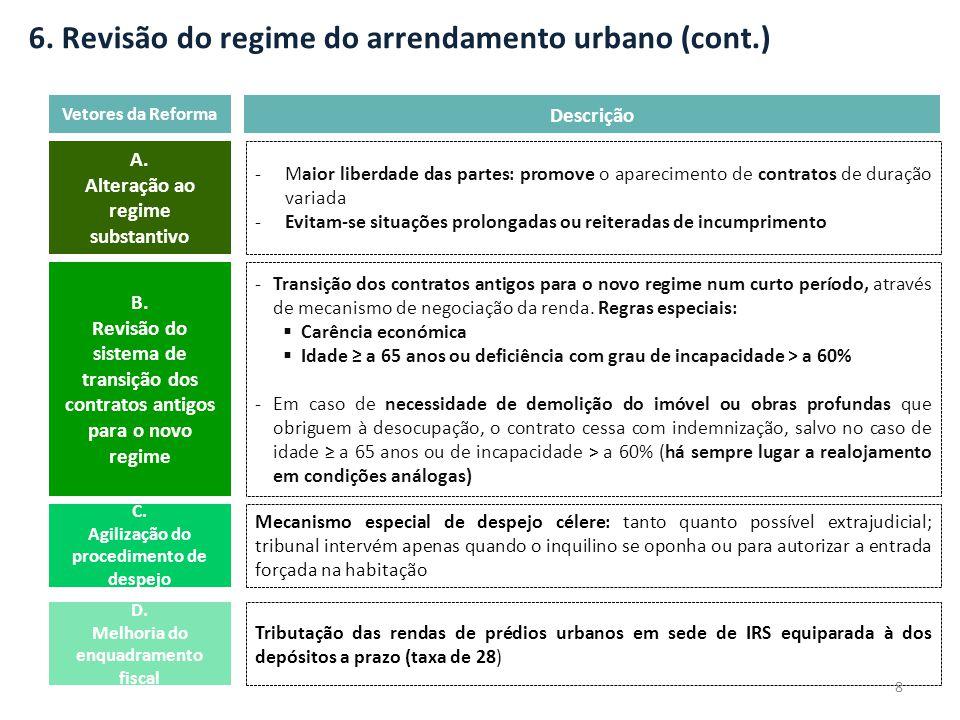 6. Revisão do regime do arrendamento urbano (cont.) Vetores da Reforma A. Alteração ao regime substantivo D. Melhoria do enquadramento fiscal B. Revis