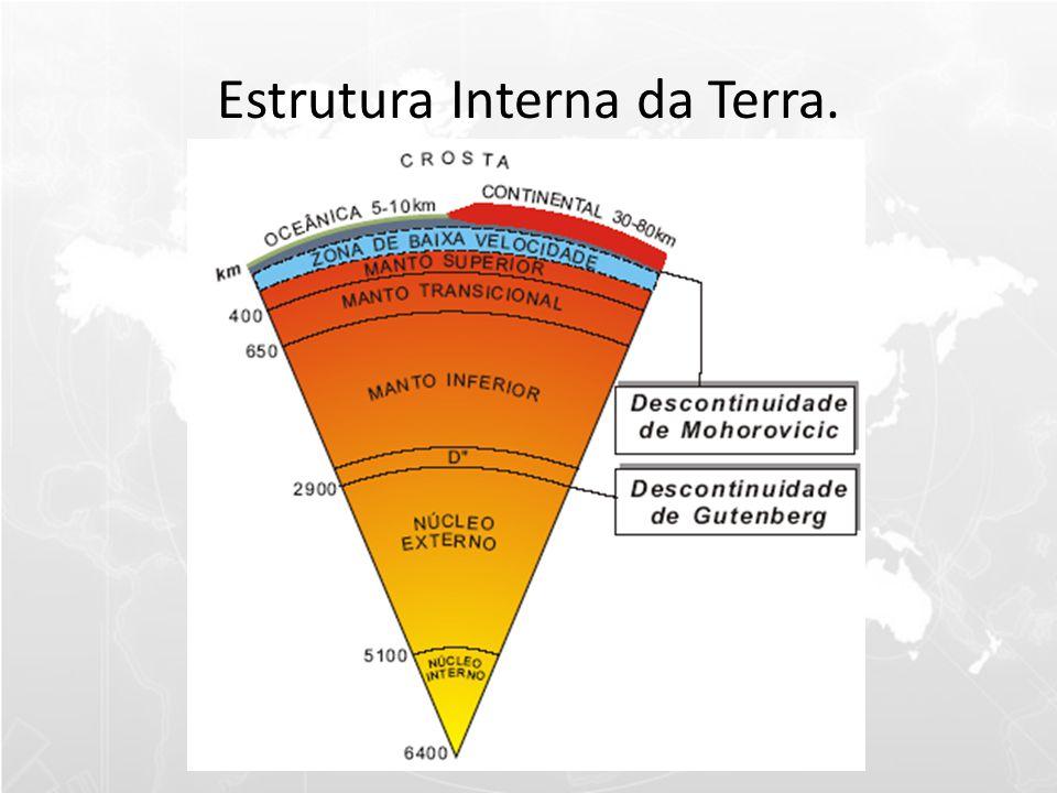 Estrutura Interna da Terra.