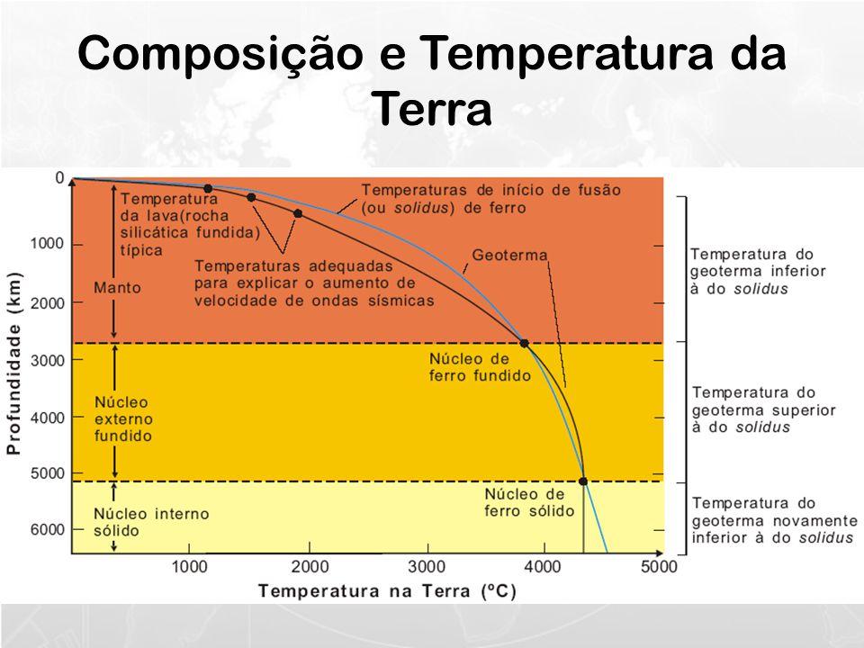 Composição e Temperatura da Terra