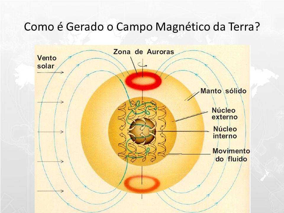 Como é Gerado o Campo Magnético da Terra?