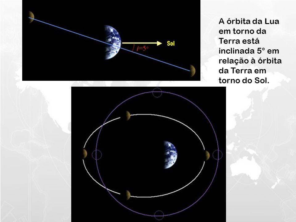 A órbita da Lua em torno da Terra está inclinada 5° em relação à órbita da Terra em torno do Sol.