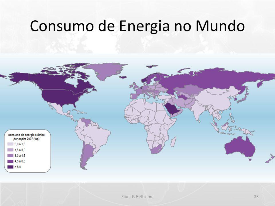 Consumo de Energia no Mundo Elder P. Beltrame38