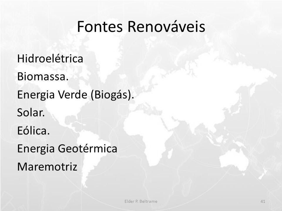 Fontes Renováveis Hidroelétrica Biomassa.Energia Verde (Biogás).