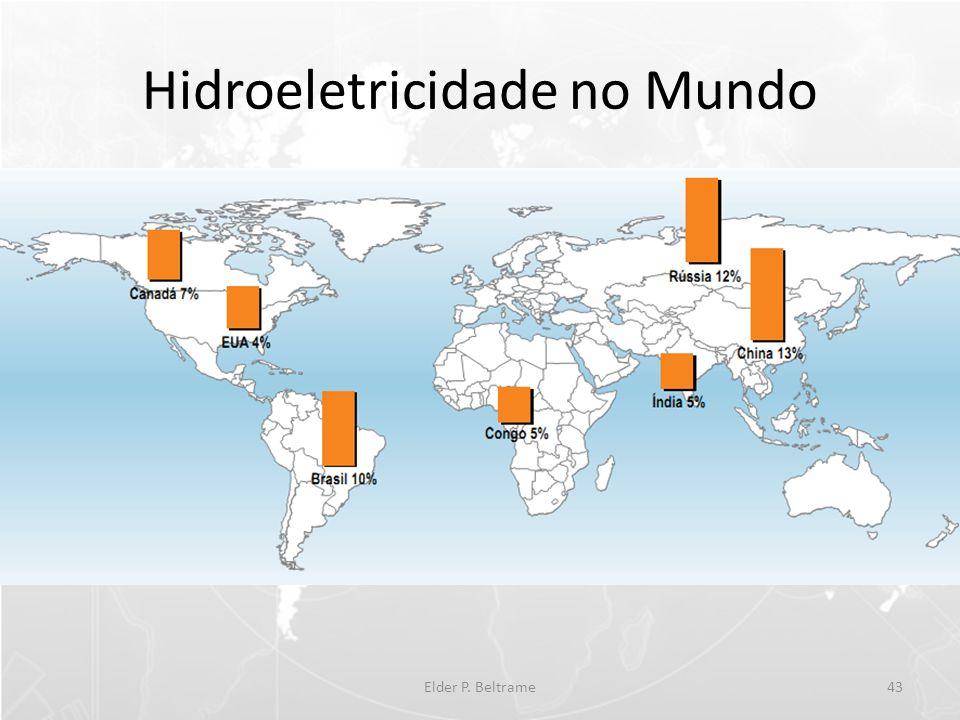 Hidroeletricidade no Mundo Elder P. Beltrame43