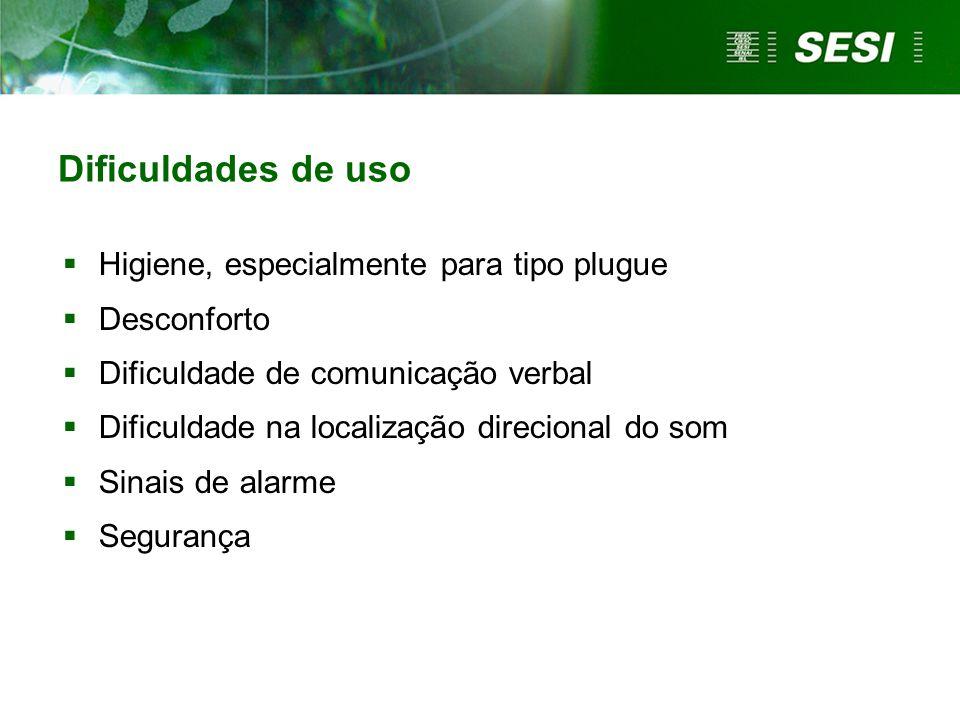 Dificuldades de uso  Higiene, especialmente para tipo plugue  Desconforto  Dificuldade de comunicação verbal  Dificuldade na localização direciona