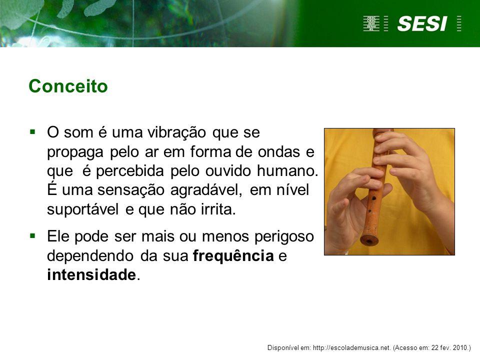Disponível em: http://medicinacochabamba.blogspot.com.