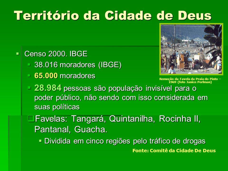 Território da Cidade de Deus  Censo 2000. IBGE  38.016 moradores (IBGE)  65.000 moradores  28.984 pessoas são população invisível para o poder púb