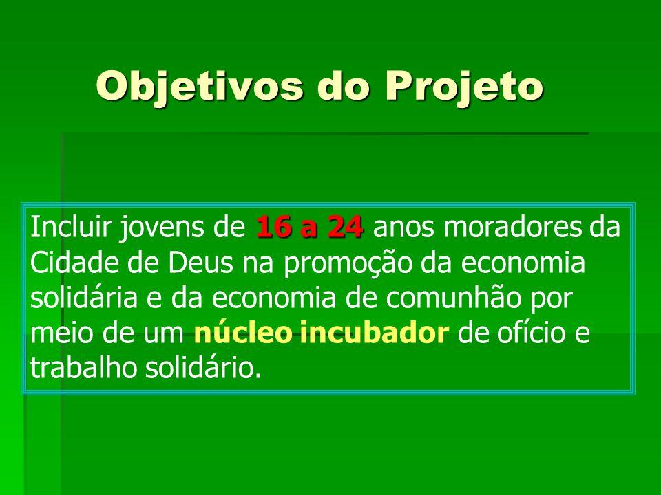 Objetivos do Projeto 16 a 24 Incluir jovens de 16 a 24 anos moradores da Cidade de Deus na promoção da economia solidária e da economia de comunhão po