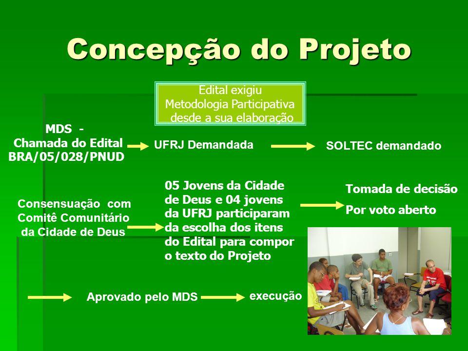 Concepção do Projeto Concepção do Projeto MDS - Chamada do Edital BRA/05/028/PNUD 05 Jovens da Cidade de Deus e 04 jovens da UFRJ participaram da esco