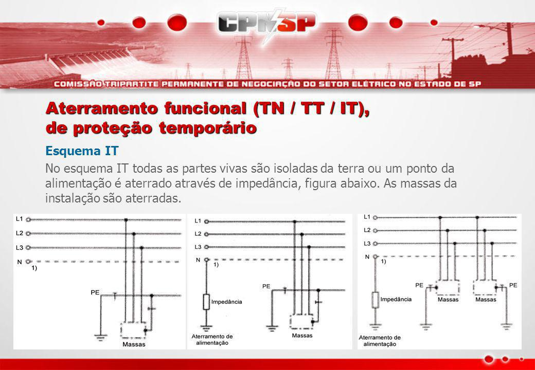 Aterramento funcional (TN / TT / IT), de proteção temporário Esquema IT No esquema IT todas as partes vivas são isoladas da terra ou um ponto da alime