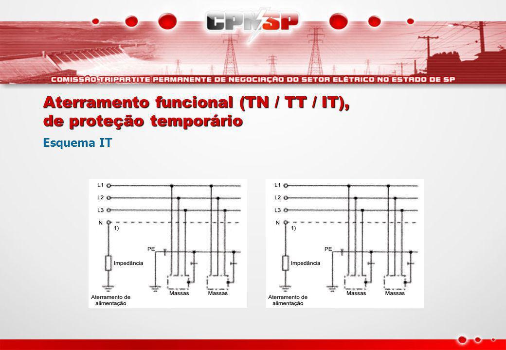 Aterramento funcional (TN / TT / IT), de proteção temporário Esquema IT