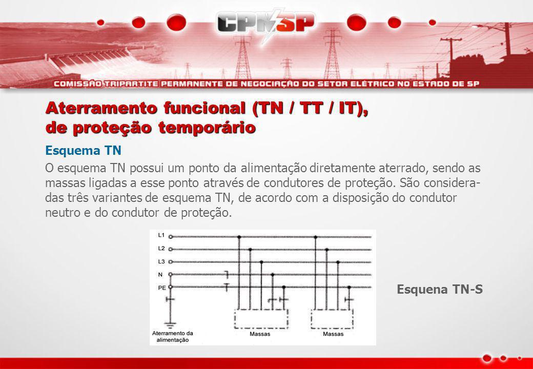 Aterramento funcional (TN / TT / IT), de proteção temporário Esquema TN O esquema TN possui um ponto da alimentação diretamente aterrado, sendo as mas