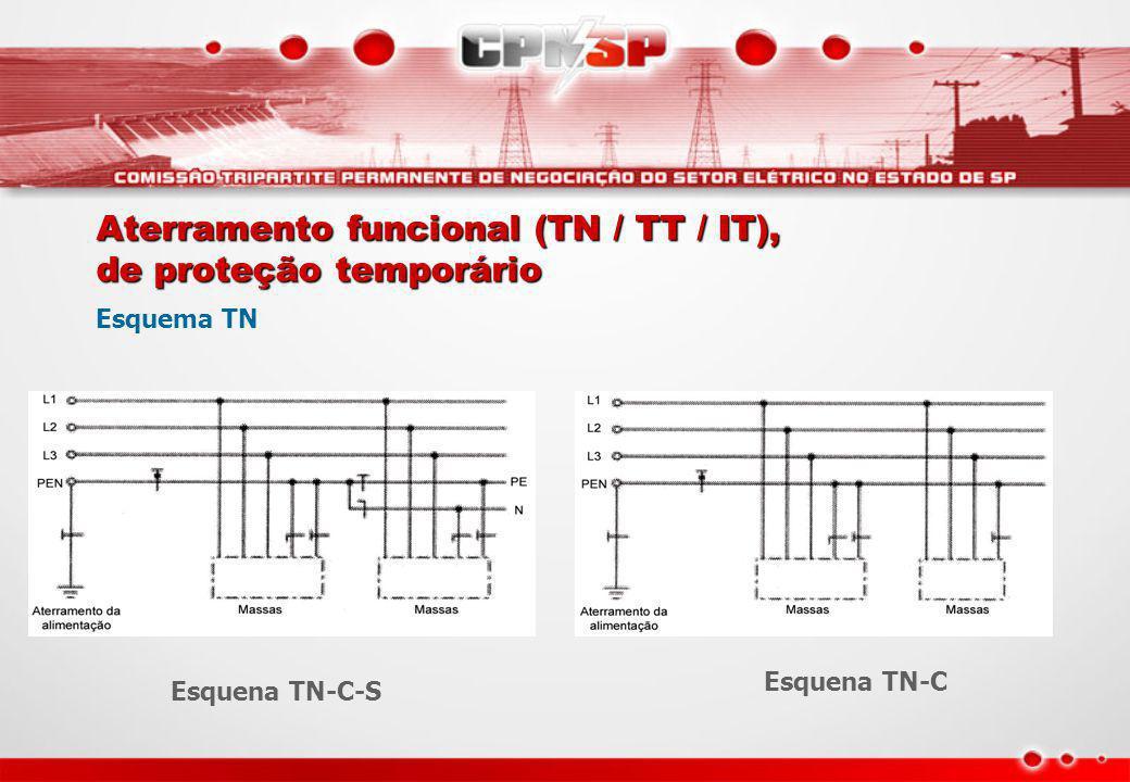 Aterramento funcional (TN / TT / IT), de proteção temporário Esquema TN Esquena TN-C Esquena TN-C-S