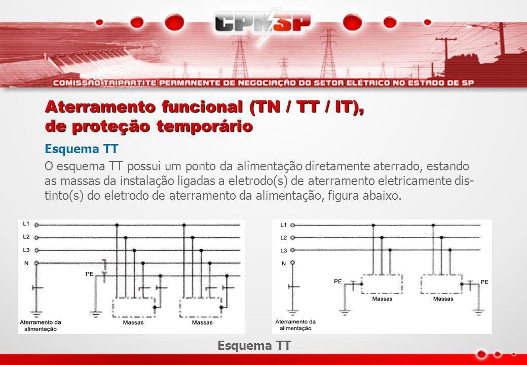 Aterramento funcional (TN / TT / IT), de proteção temporário Esquema TT O esquema TT possui um ponto da alimentação diretamente aterrado, estando as m