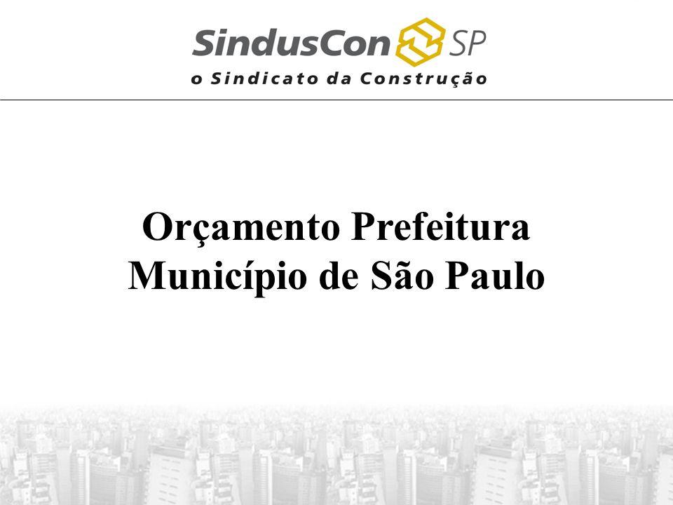 Orçamento Prefeitura Município de São Paulo