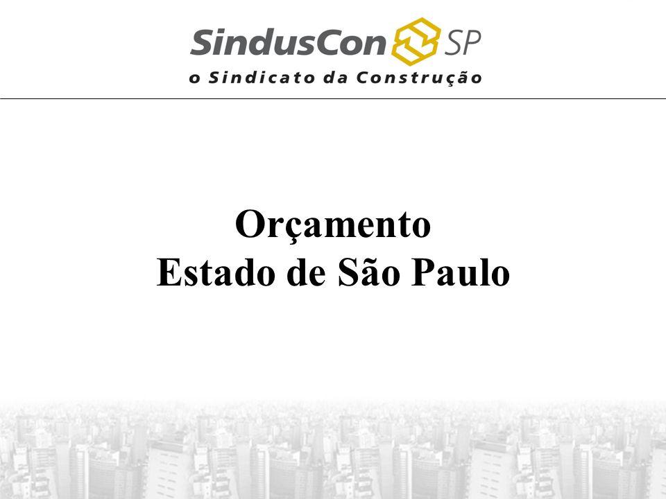 Orçamento Estado de São Paulo
