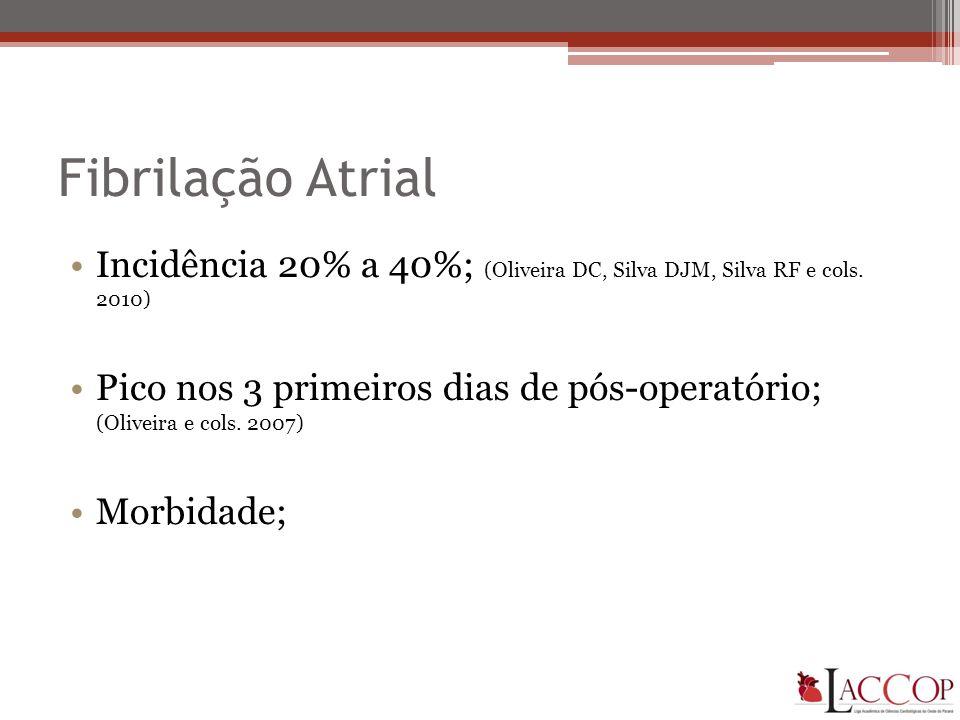 Fibrilação Atrial •Incidência 20% a 40%; (Oliveira DC, Silva DJM, Silva RF e cols.
