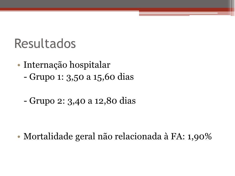 Discussão •Reconhecimento do grupo de risco; •Incidência de acidente vascular encefálico isquêmico, taquicardia ventricular e fibrilação ventricular; •Medidas profiláticas.