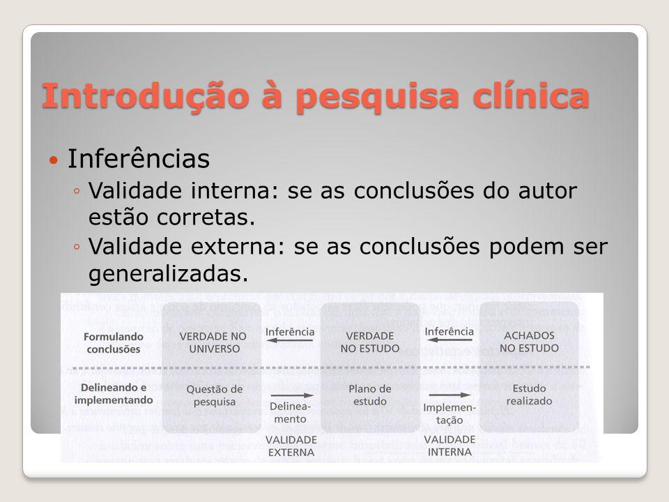 Introdução à pesquisa clínica  Inferências ◦Validade interna: se as conclusões do autor estão corretas. ◦Validade externa: se as conclusões podem ser