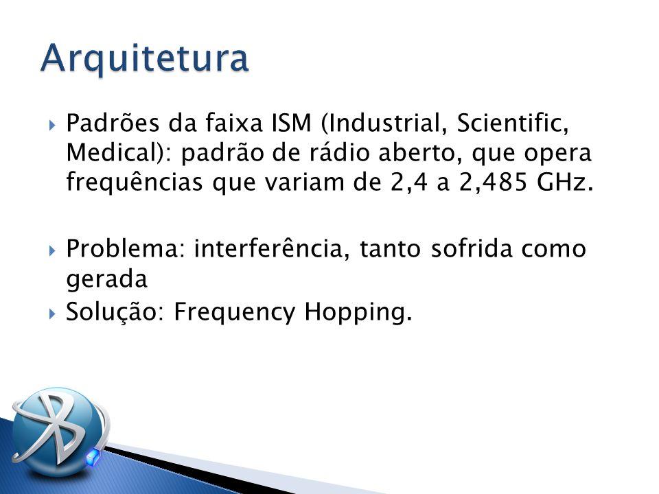 Padrões da faixa ISM (Industrial, Scientific, Medical): padrão de rádio aberto, que opera frequências que variam de 2,4 a 2,485 GHz.