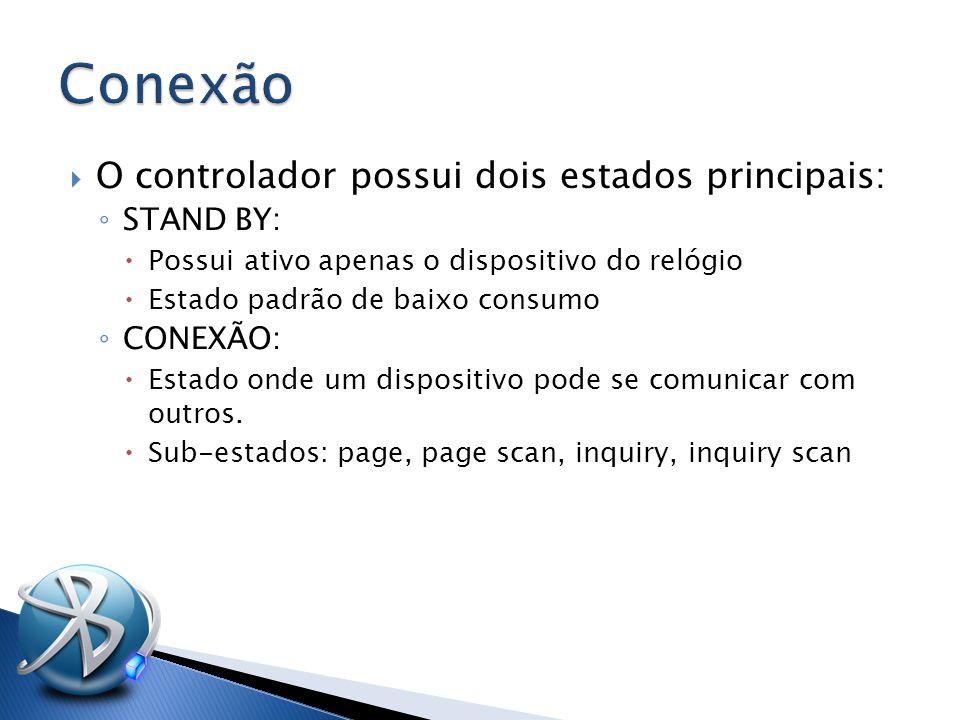  O controlador possui dois estados principais: ◦ STAND BY:  Possui ativo apenas o dispositivo do relógio  Estado padrão de baixo consumo ◦ CONEXÃO:  Estado onde um dispositivo pode se comunicar com outros.