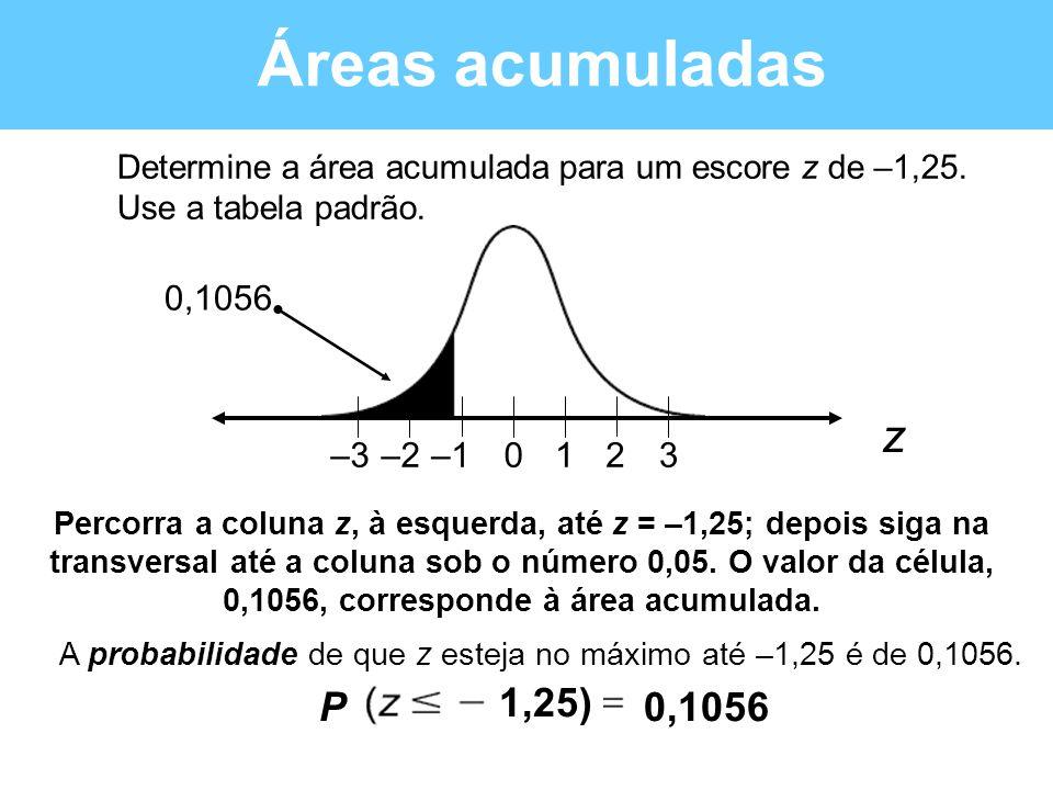 Determine a área acumulada para um escore z de –1,25. Use a tabela padrão. 0123–1–2–3 z Áreas acumuladas 0,1056 Percorra a coluna z, à esquerda, até z