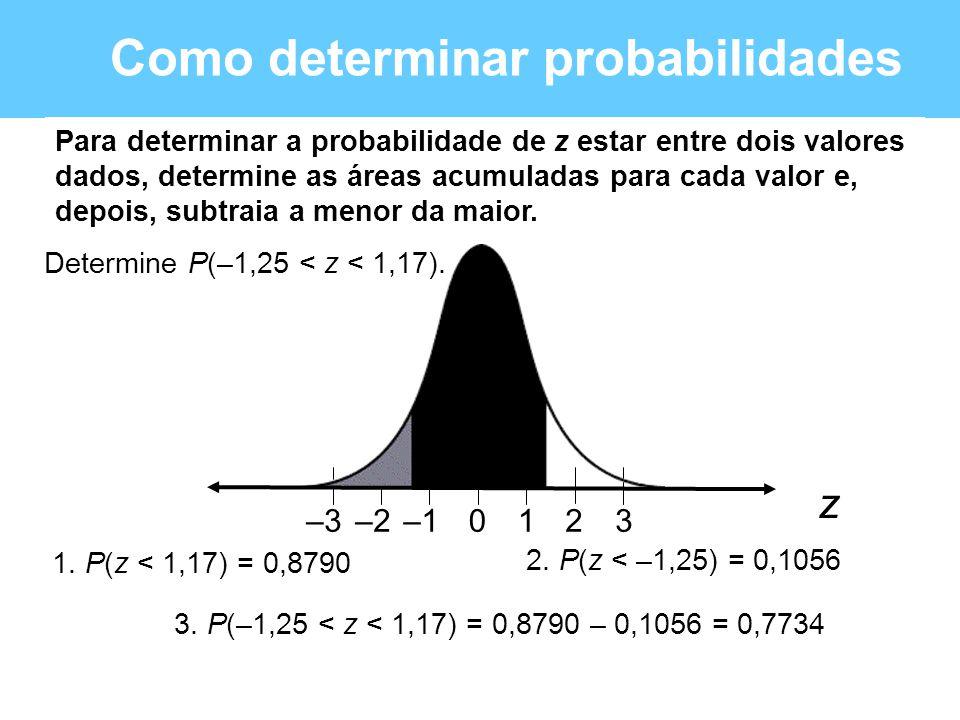 Como determinar probabilidades Para determinar a probabilidade de z estar entre dois valores dados, determine as áreas acumuladas para cada valor e, d