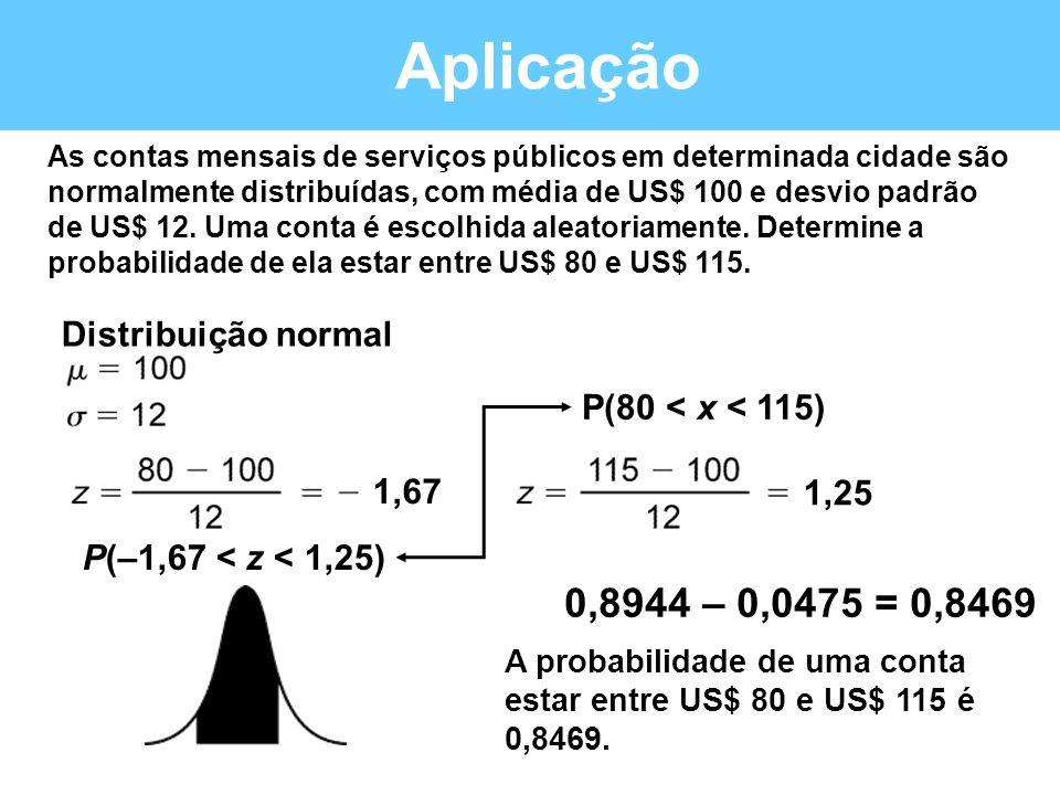 As contas mensais de serviços públicos em determinada cidade são normalmente distribuídas, com média de US$ 100 e desvio padrão de US$ 12. Uma conta é