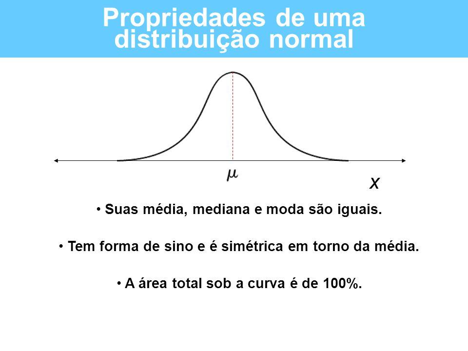 Propriedades de uma distribuição normal • Suas média, mediana e moda são iguais. • Tem forma de sino e é simétrica em torno da média. • A área total s
