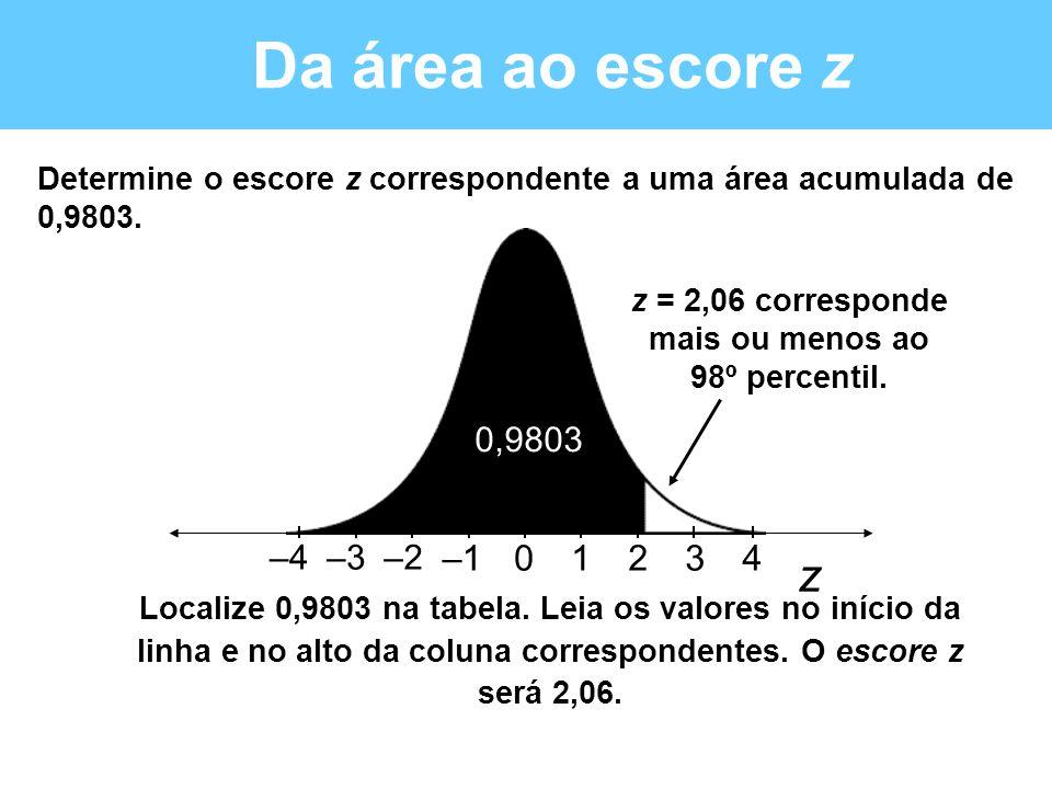 z Da área ao escore z Localize 0,9803 na tabela. Leia os valores no início da linha e no alto da coluna correspondentes. O escore z será 2,06. Determi