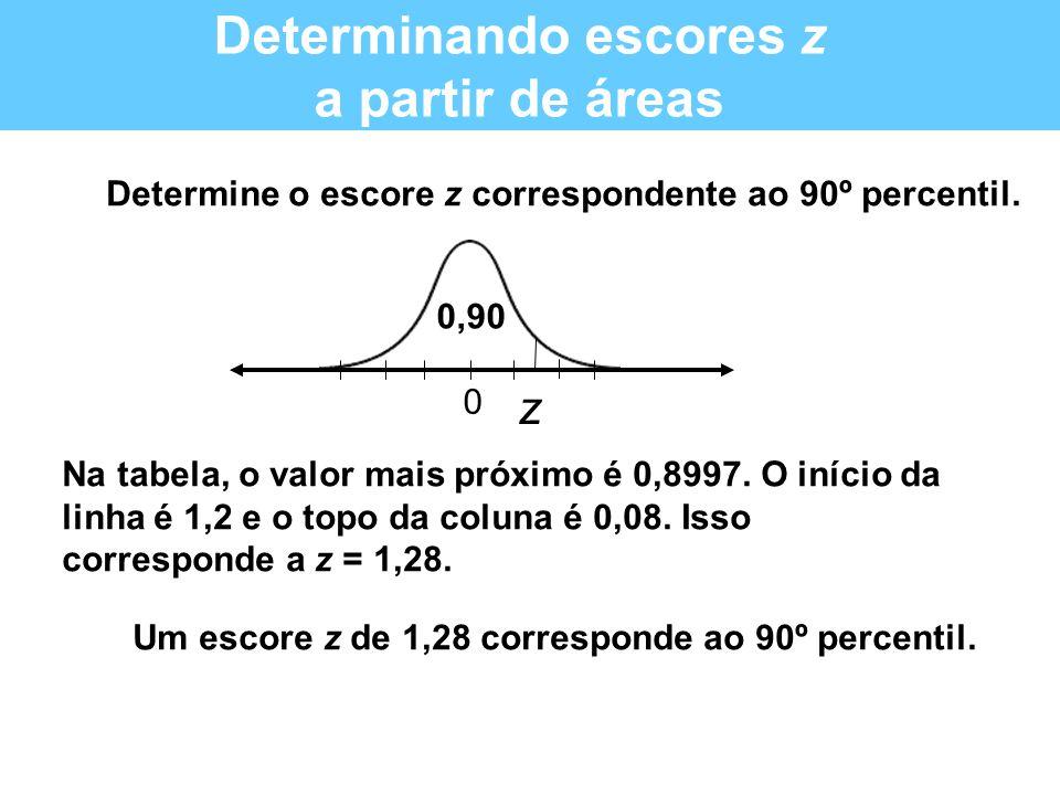 Determinando escores z a partir de áreas Determine o escore z correspondente ao 90º percentil. z 0 0,90 Na tabela, o valor mais próximo é 0,8997. O in