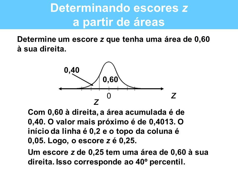 Determine um escore z que tenha uma área de 0,60 à sua direita. 0,60 0,40 0 z z Com 0,60 à direita, a área acumulada é de 0,40. O valor mais próximo é