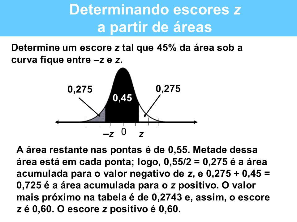 Determine um escore z tal que 45% da área sob a curva fique entre –z e z. 0 z –z–z A área restante nas pontas é de 0,55. Metade dessa área está em cad