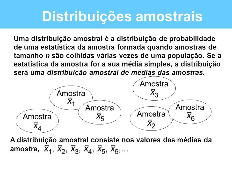 Amostra Distribuições amostrais Uma distribuição amostral é a distribuição de probabilidade de uma estatística da amostra formada quando amostras de t