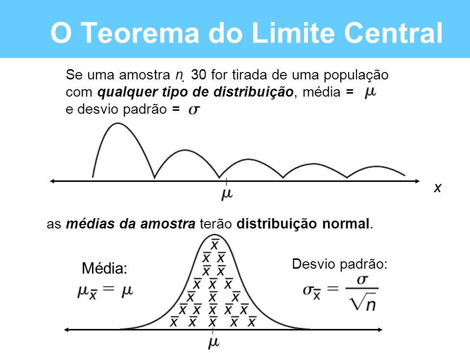 x as médias da amostra terão distribuição normal. O Teorema do Limite Central Desvio padrão: Se uma amostra n  30 for tirada de uma população com qua